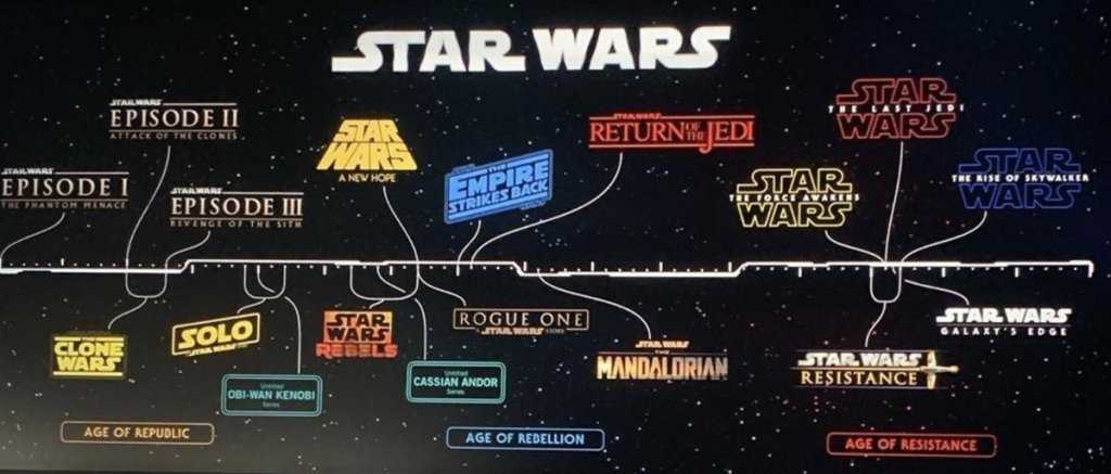 Star-Wars-Ages
